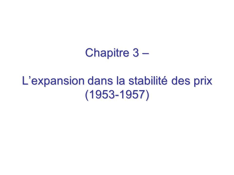 En 1953, dégradation de la situation économique et financière : –déséquilibre des échanges extérieurs –première poussée du chômage.