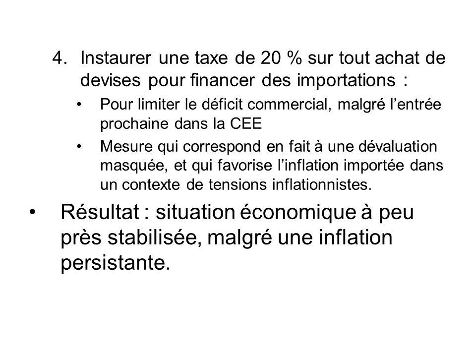 4.Instaurer une taxe de 20 % sur tout achat de devises pour financer des importations : Pour limiter le déficit commercial, malgré lentrée prochaine d