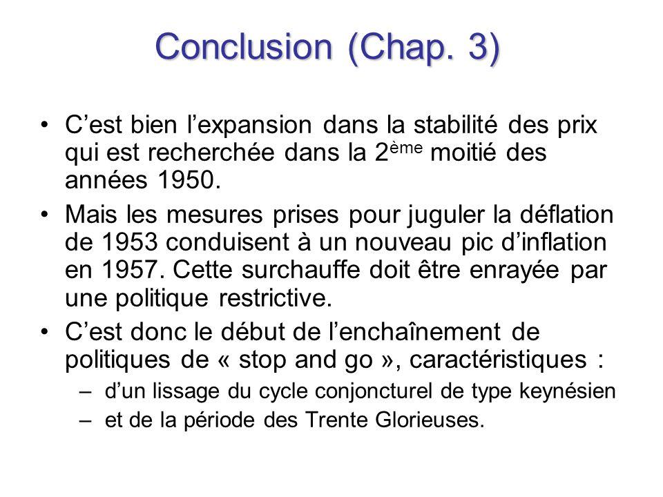 Conclusion (Chap. 3) Cest bien lexpansion dans la stabilité des prix qui est recherchée dans la 2 ème moitié des années 1950. Mais les mesures prises