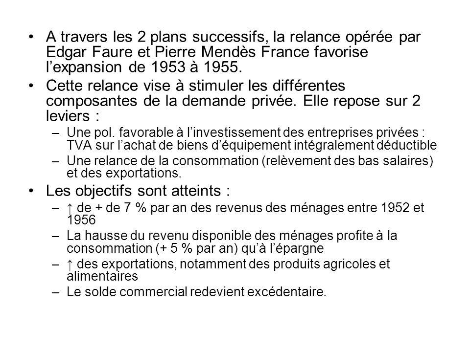 A travers les 2 plans successifs, la relance opérée par Edgar Faure et Pierre Mendès France favorise lexpansion de 1953 à 1955. Cette relance vise à s