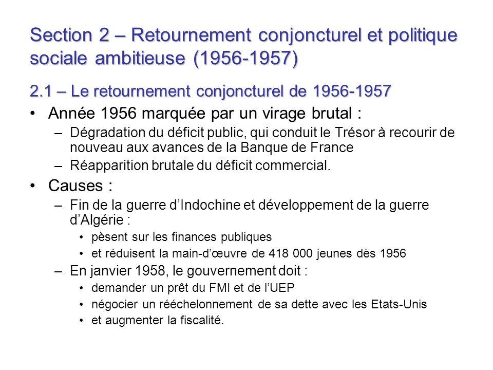 2.2 – Une politique sociale ambitieuse Cette politique sociale est mise en œuvre par Guy Mollet avec lobjectif daugmenter le pouvoir dachat des ménages : –généralisation de la 3 e semaine de congés payés –retraites complémentaires –politique des revenus généreuse, qui se traduit par une hausse des salaires : + 12 % en 1956 Hausse encore plus forte en 1957.