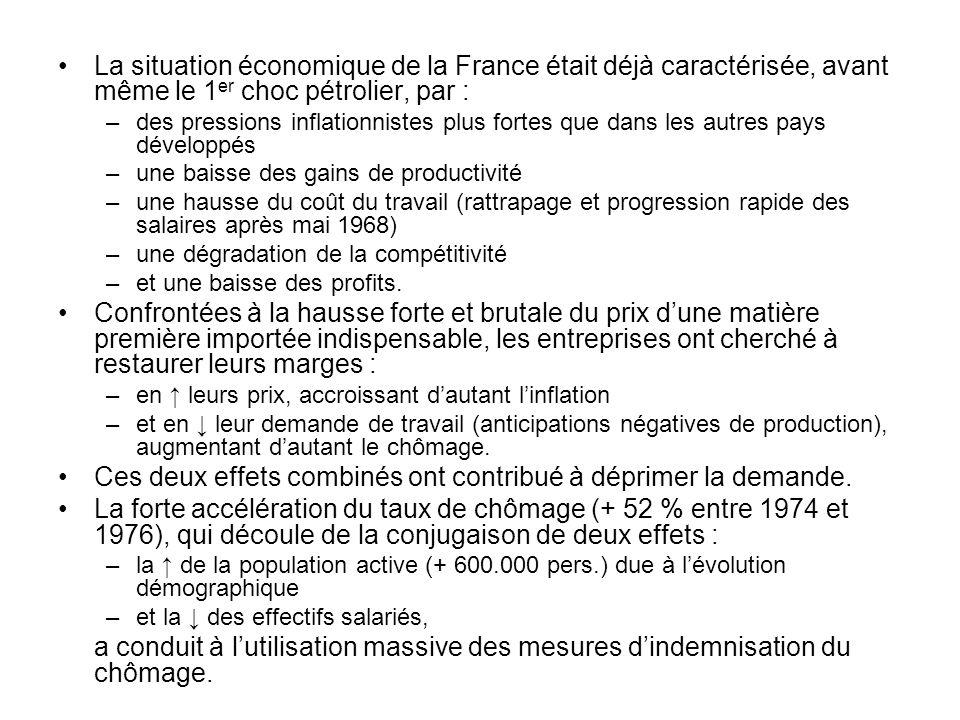 La situation économique de la France était déjà caractérisée, avant même le 1 er choc pétrolier, par : –des pressions inflationnistes plus fortes que