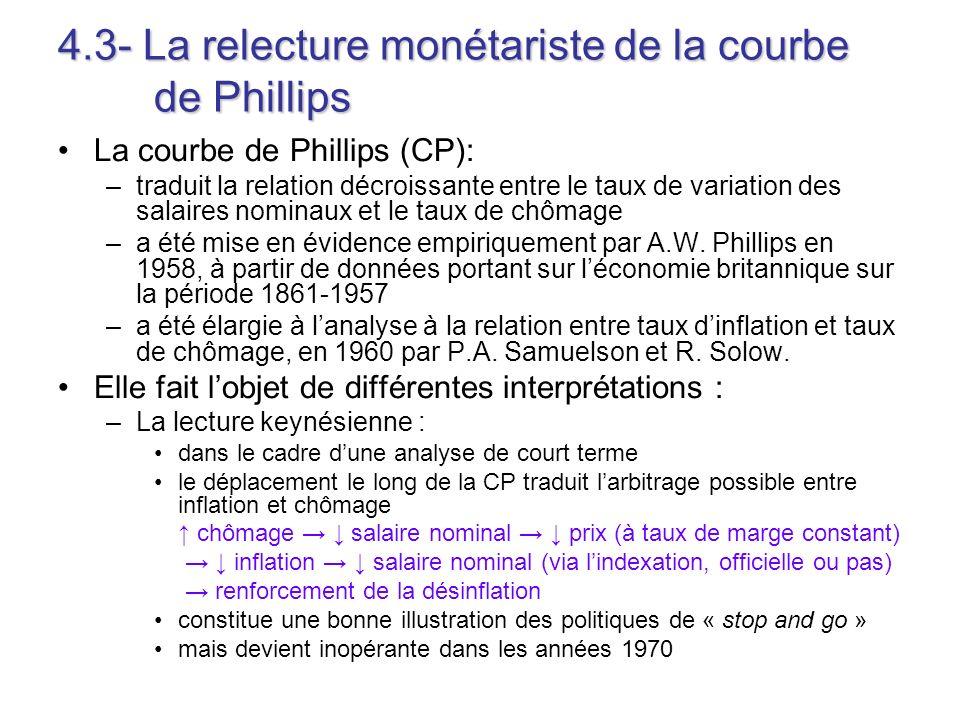4.3- La relecture monétariste de la courbe de Phillips La courbe de Phillips (CP): –traduit la relation décroissante entre le taux de variation des sa