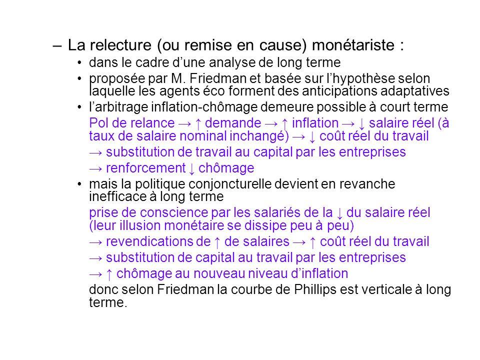 –La relecture (ou remise en cause) monétariste : dans le cadre dune analyse de long terme proposée par M. Friedman et basée sur lhypothèse selon laque
