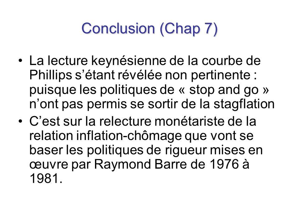 Conclusion (Chap 7) La lecture keynésienne de la courbe de Phillips sétant révélée non pertinente : puisque les politiques de « stop and go » nont pas