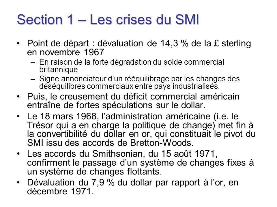 Section 1 – Les crises du SMI Point de départ : dévaluation de 14,3 % de la £ sterling en novembre 1967 –En raison de la forte dégradation du solde co