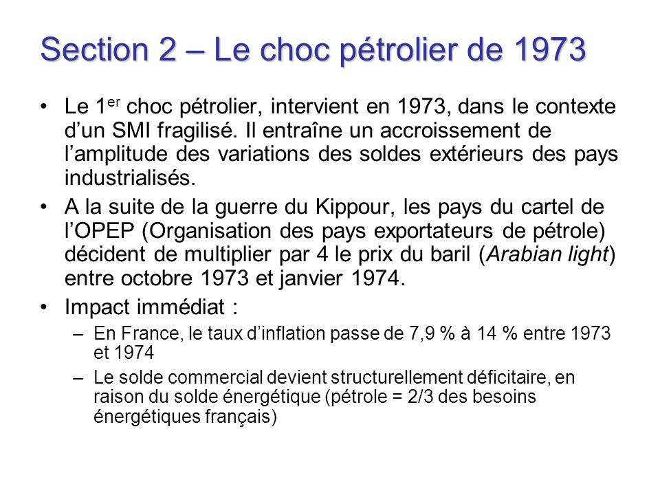 Section 2 – Le choc pétrolier de 1973 Le 1 er choc pétrolier, intervient en 1973, dans le contexte dun SMI fragilisé. Il entraîne un accroissement de