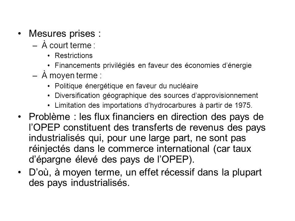Mesures prises : –À court terme : Restrictions Financements privilégiés en faveur des économies dénergie –À moyen terme : Politique énergétique en fav