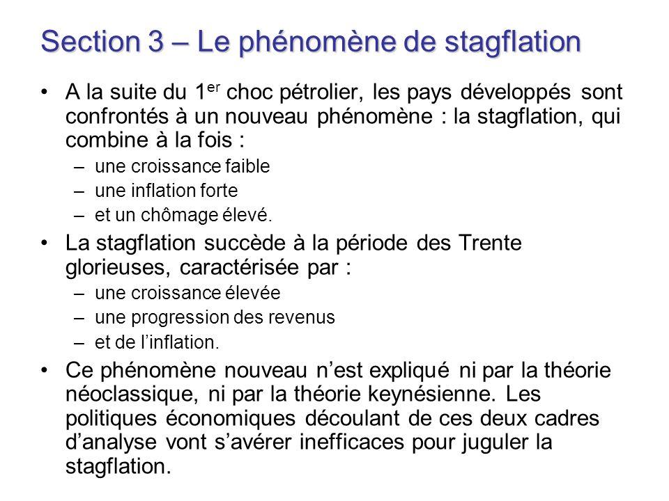 Section 3 – Le phénomène de stagflation A la suite du 1 er choc pétrolier, les pays développés sont confrontés à un nouveau phénomène : la stagflation