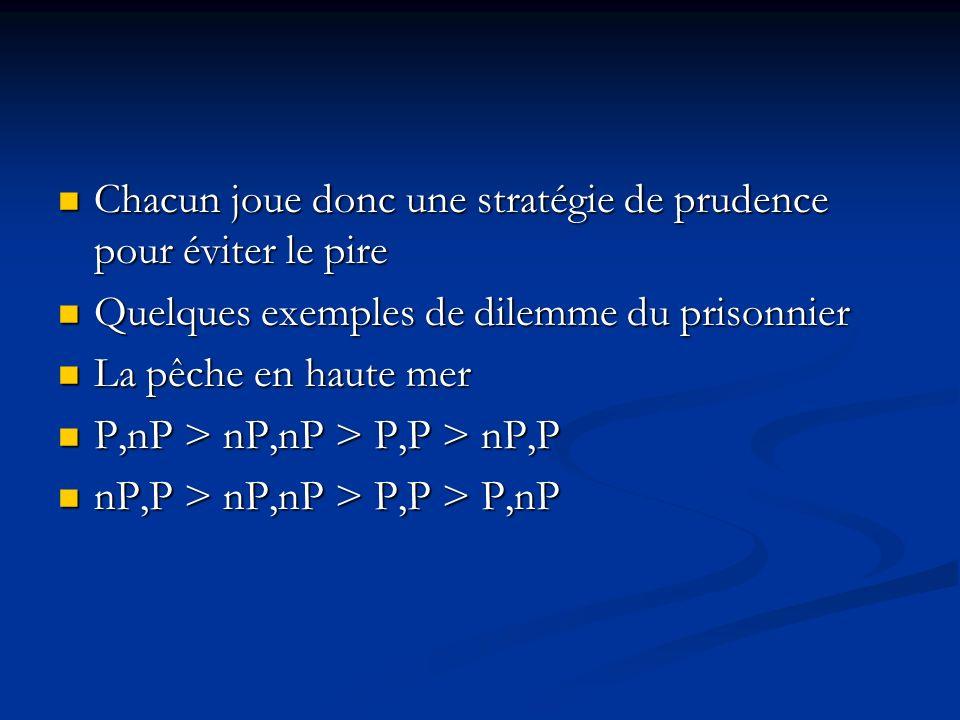 Ordre de préférence du joueur 1 Ordre de préférence du joueur 1 A Å > Å Å > A A > Å A A Å > Å Å > A A > Å A Ordre de préférence du joueur 2 Ordre de p
