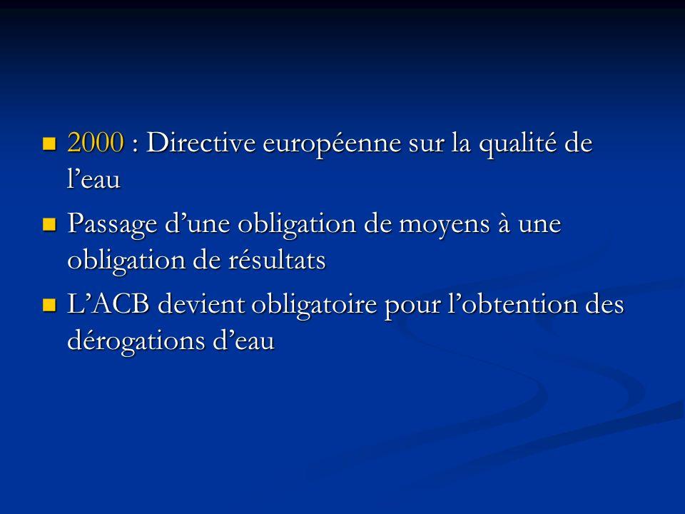 Annés 60 : intégration de la qualité de lenvironnement Annés 60 : intégration de la qualité de lenvironnement Années 70 : reconnaissance de limportanc