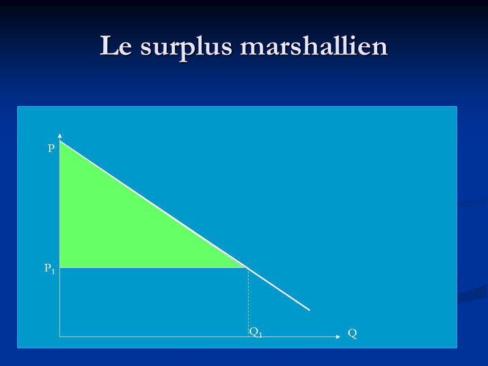 Les fondations de lanalyse coûts- bénéfices Les préférences individuelles sont la source de la valeur Les préférences individuelles sont la source de