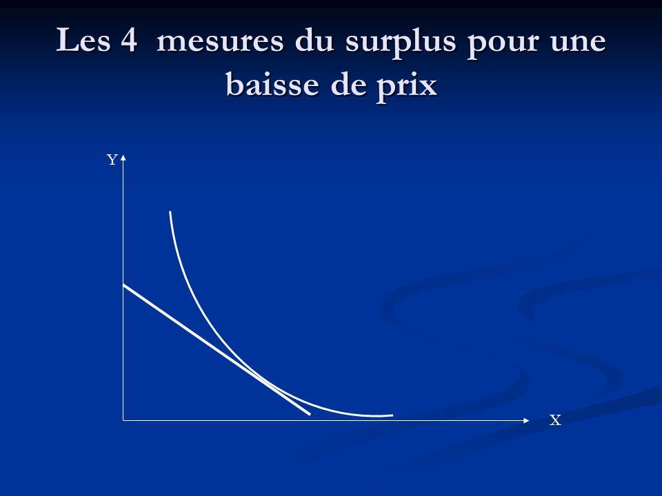 Surplus équivalent (SE) Surplus équivalent (SE) Lindividu est contraint à consommer lancienne quantité Lindividu est contraint à consommer lancienne q