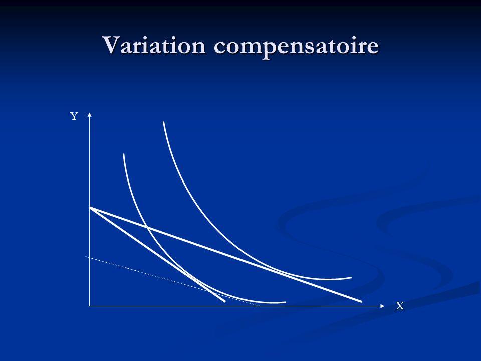 Variation compensatoire Y X