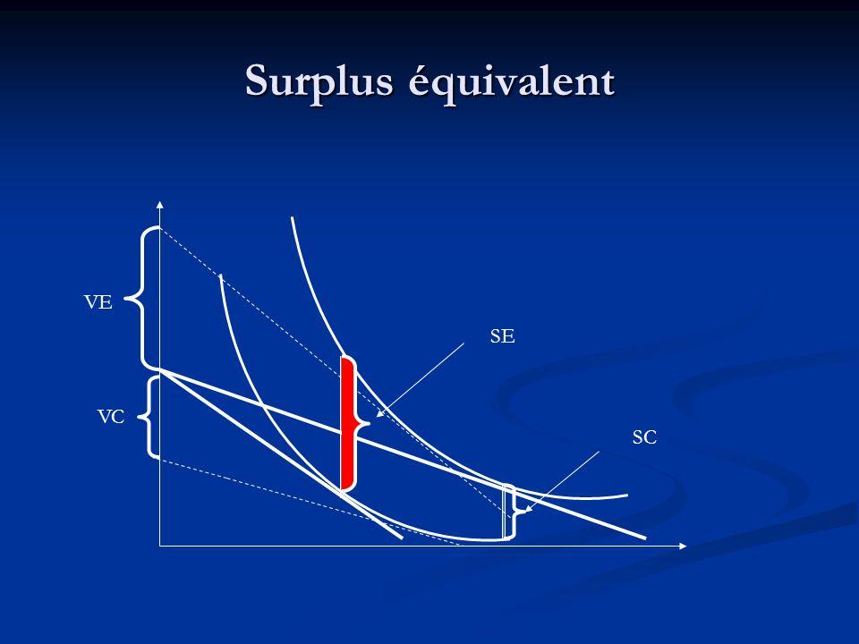 Surplus compensatoire VE VC SC