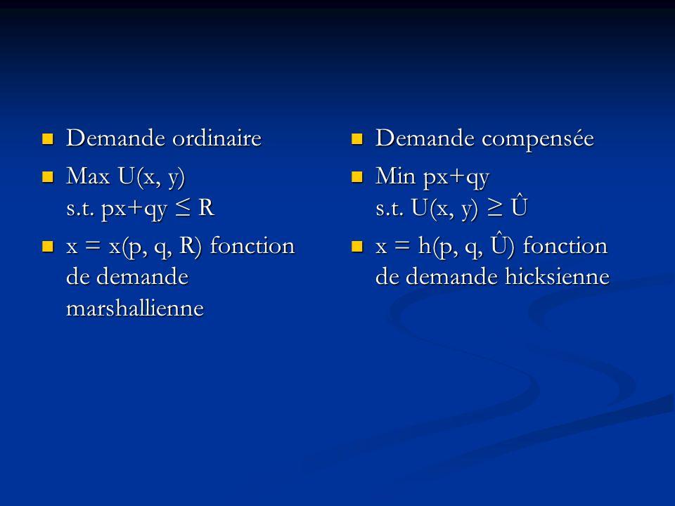 On peut aussi considérer un changement dans les quantités plutôt que dans les prix (Mäler, 1971) On peut aussi considérer un changement dans les quant