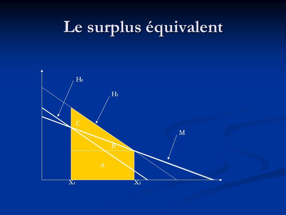 Le surplus compensatoire H0H0 H1H1 M X1X1 X2X2 A A