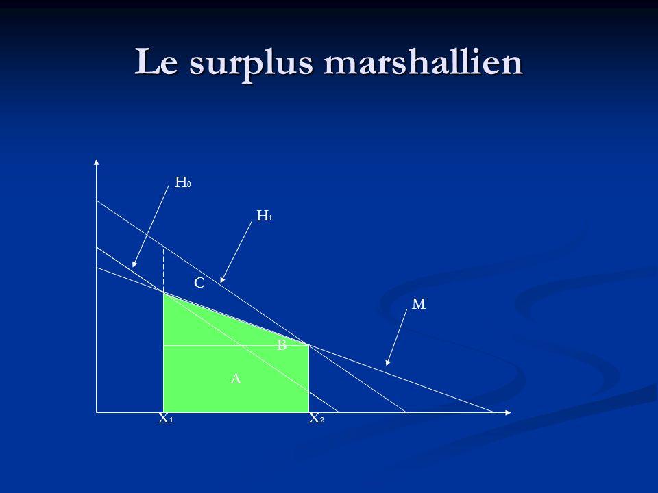 Le surplus équivalent H0H0 H1H1 M X1X1 X2X2 A B C A B C