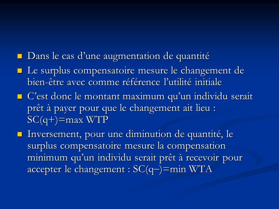 Surplus marshallien : A+B Surplus marshallien : A+B Surplus compensatoire : A Surplus compensatoire : A Surplus équivalent : A+B+C Surplus équivalent