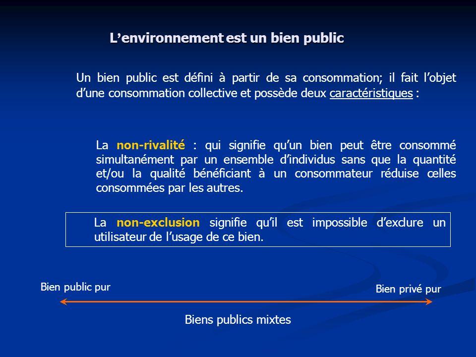 Déplacements domicile-travail (AR) Voiture coût ressenti Voiture coût social Transport public coût ressenti Transport public coût social Paris-Paris 6
