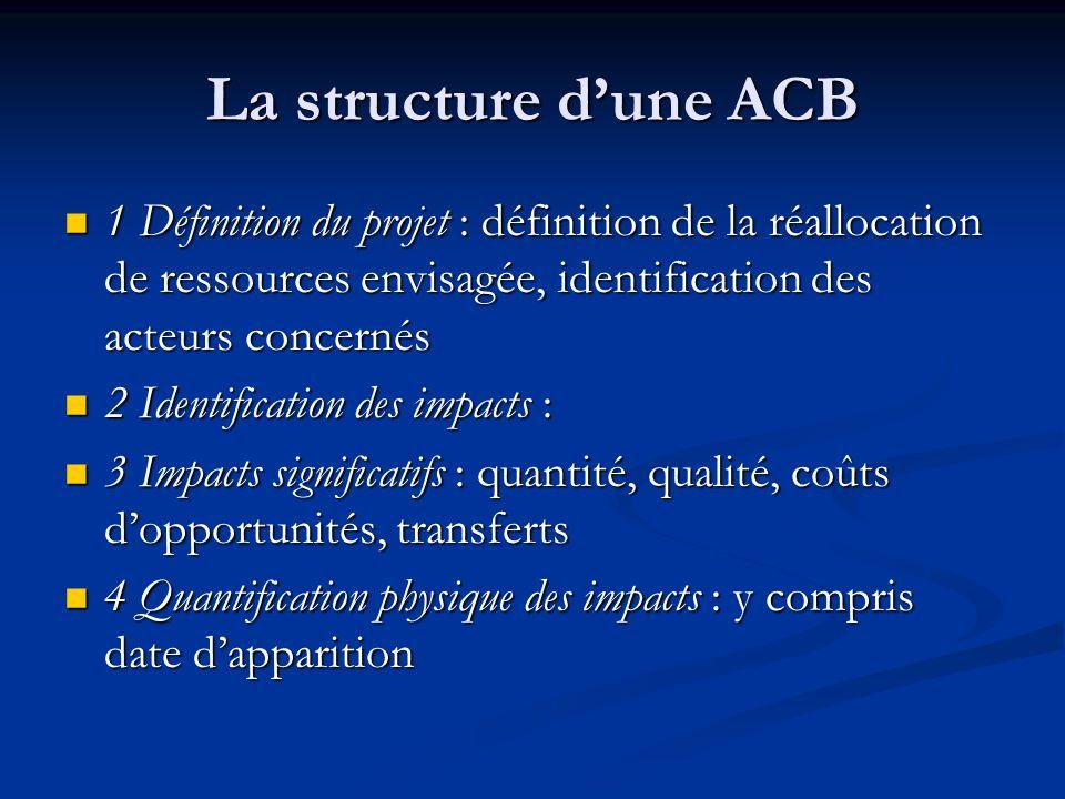 Les étapes pratiques dune ACB Questions préliminaires Questions préliminaires Pourquoi faire une ACB ? Pourquoi faire une ACB ? ex-ante/ex-post ex-ant