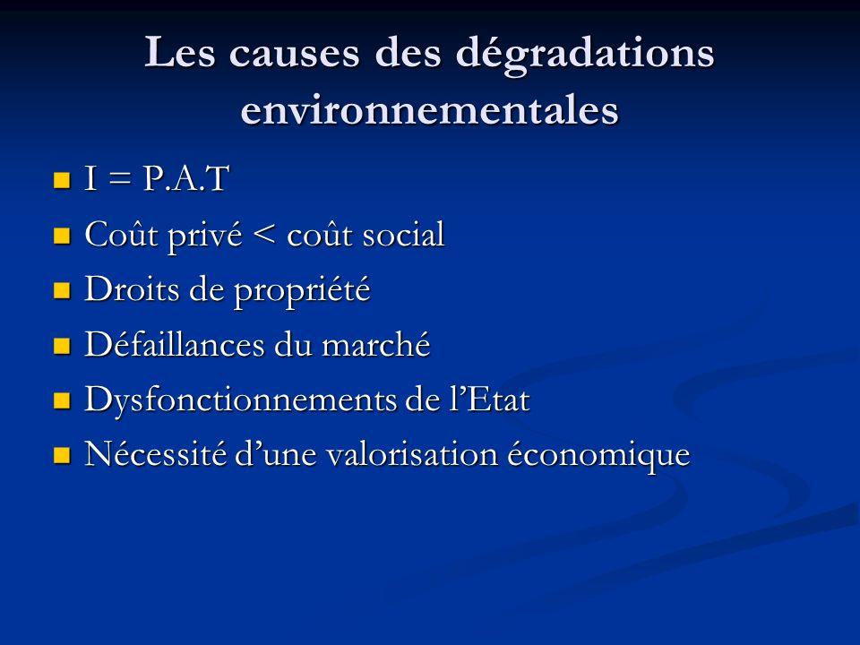 Les causes des dégradations environnementales I = P.A.T I = P.A.T Coût privé < coût social Coût privé < coût social Droits de propriété Droits de propriété Défaillances du marché Défaillances du marché Dysfonctionnements de lEtat Dysfonctionnements de lEtat Nécessité dune valorisation économique Nécessité dune valorisation économique