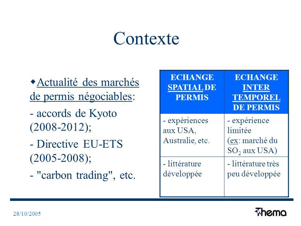 28/10/2005 Contexte Actualité des marchés de permis négociables: - accords de Kyoto (2008-2012); - Directive EU-ETS (2005-2008); -
