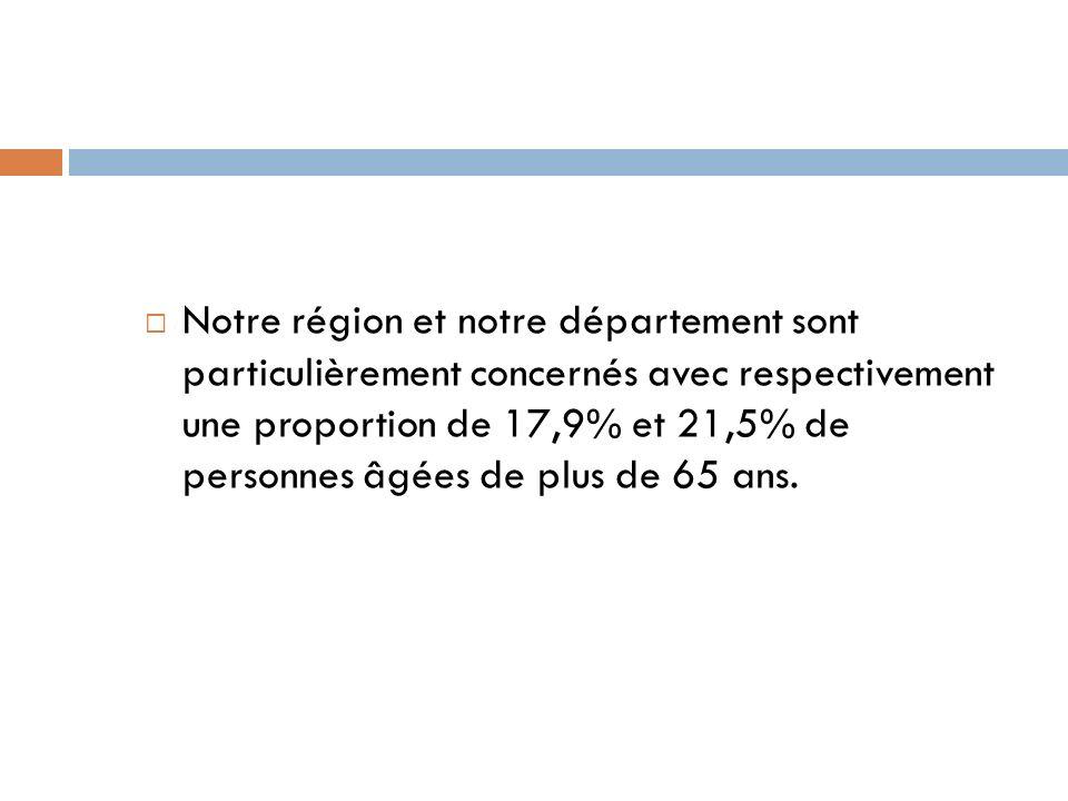 Notre région et notre département sont particulièrement concernés avec respectivement une proportion de 17,9% et 21,5% de personnes âgées de plus de 6
