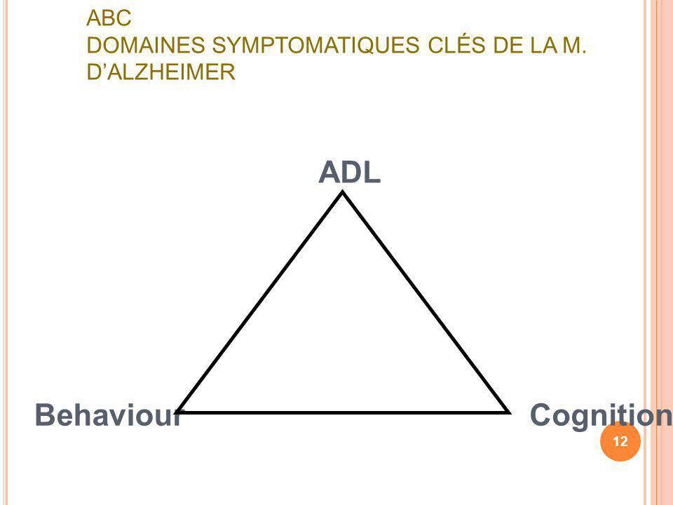 ABC DOMAINES SYMPTOMATIQUES CLÉS DE LA M. DALZHEIMER ADL BehaviourCognition 12