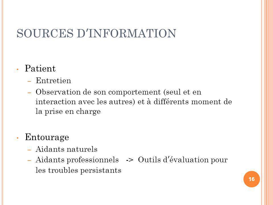SOURCES DINFORMATION Patient – Entretien – Observation de son comportement (seul et en interaction avec les autres) et à différents moment de la prise