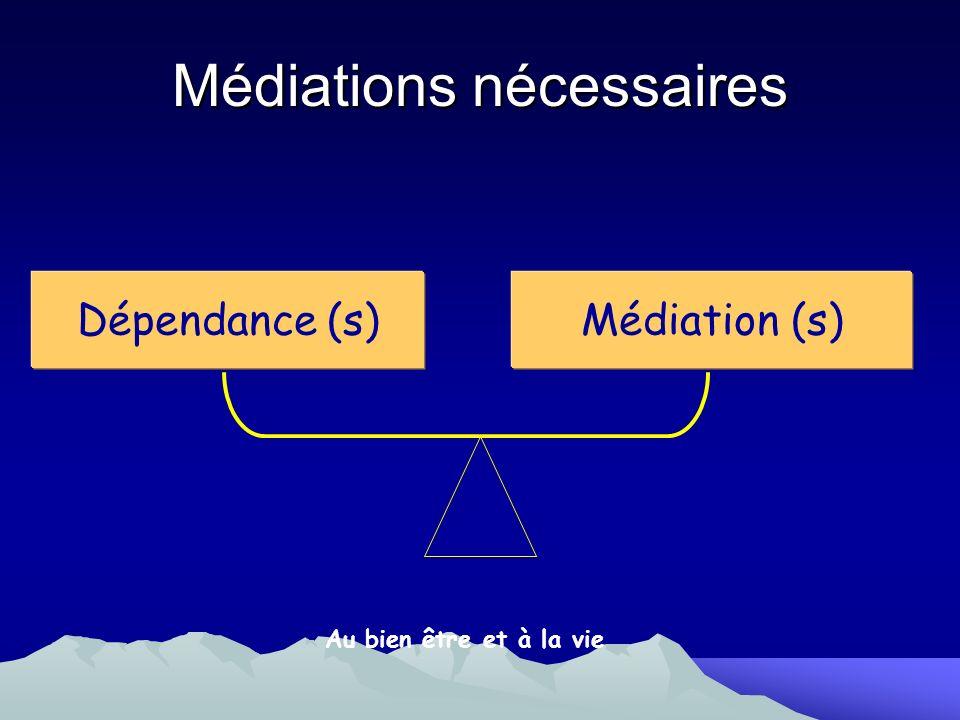 Dépendance (s)Médiation (s) Médiations nécessaires Au bien être et à la vie