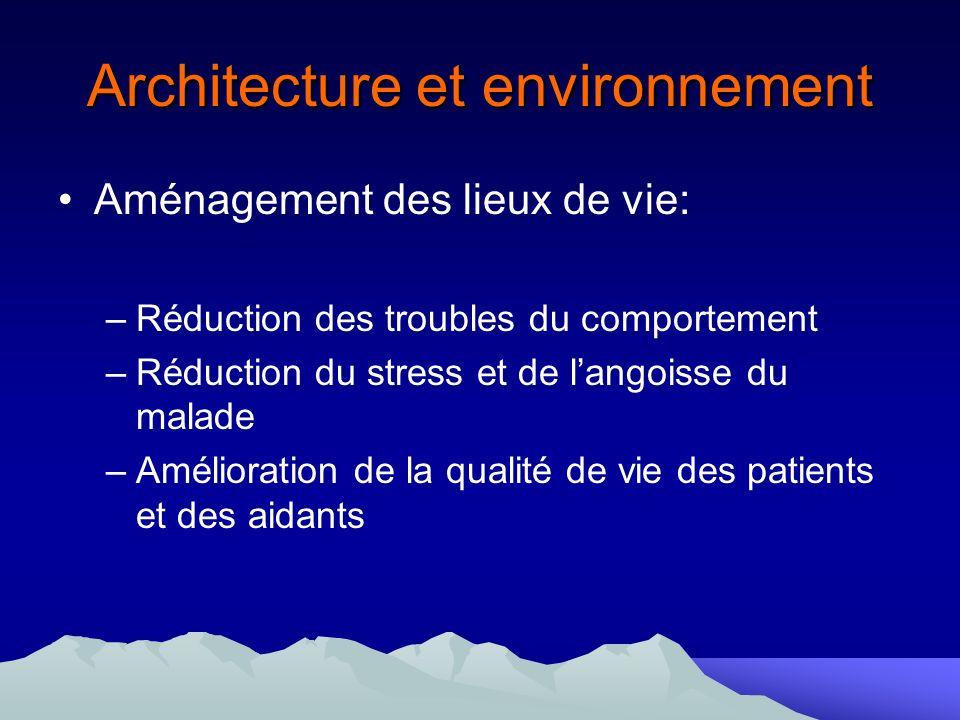 Architecture et environnement Aménagement des lieux de vie: –Réduction des troubles du comportement –Réduction du stress et de langoisse du malade –Am