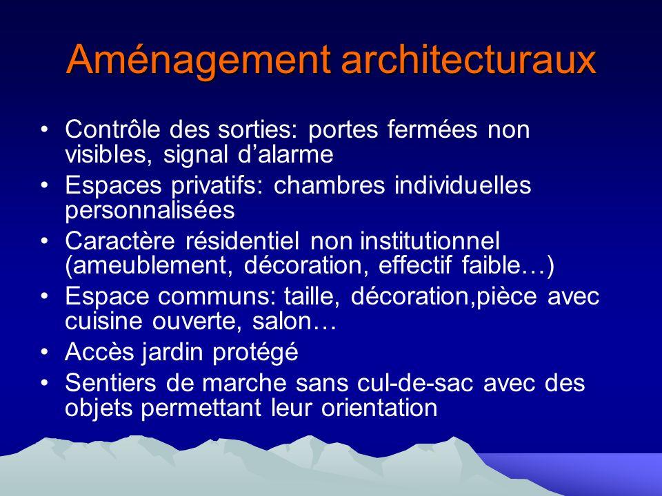 Aménagement architecturaux Contrôle des sorties: portes fermées non visibles, signal dalarme Espaces privatifs: chambres individuelles personnalisées