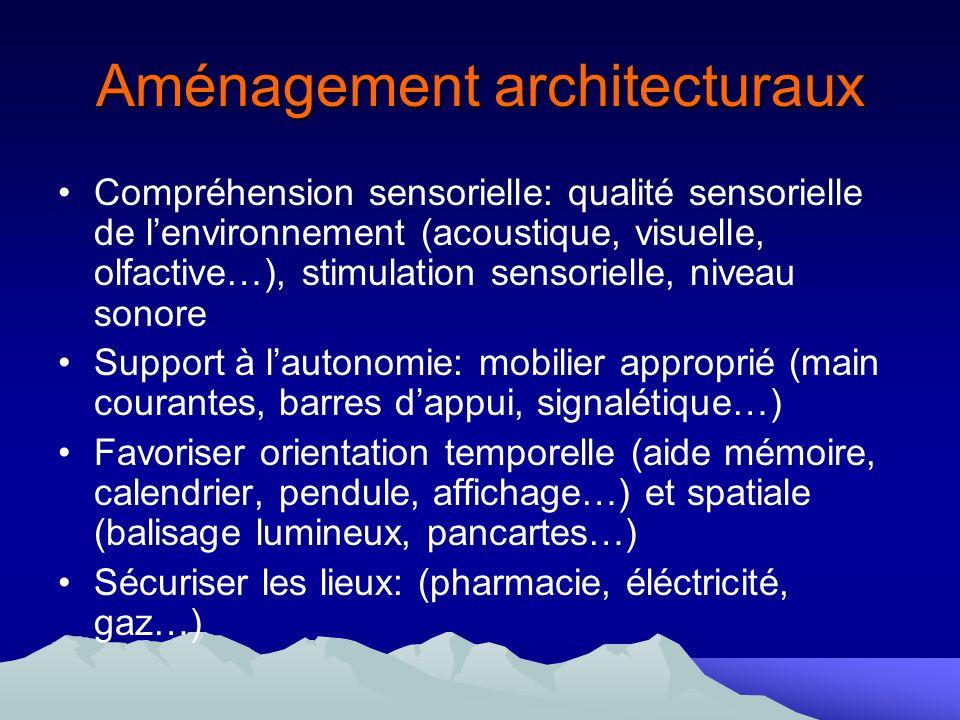 Aménagement architecturaux Compréhension sensorielle: qualité sensorielle de lenvironnement (acoustique, visuelle, olfactive…), stimulation sensoriell