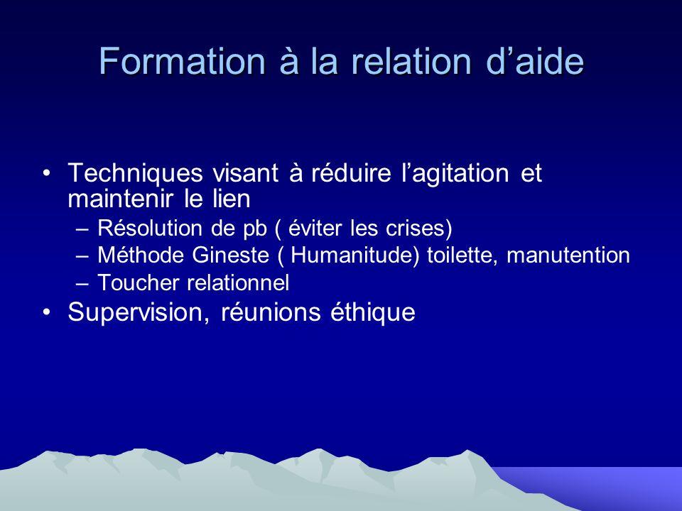 Formation à la relation daide Techniques visant à réduire lagitation et maintenir le lien –Résolution de pb ( éviter les crises) –Méthode Gineste ( Hu