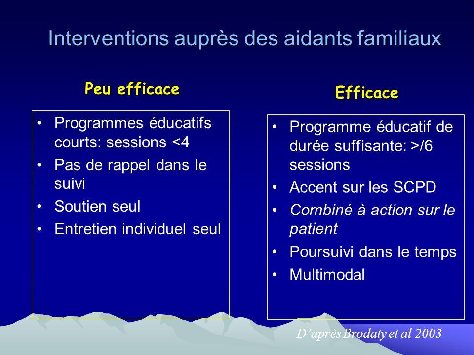 Interventions auprès des aidants familiaux Programmes éducatifs courts: sessions <4 Pas de rappel dans le suivi Soutien seul Entretien individuel seul
