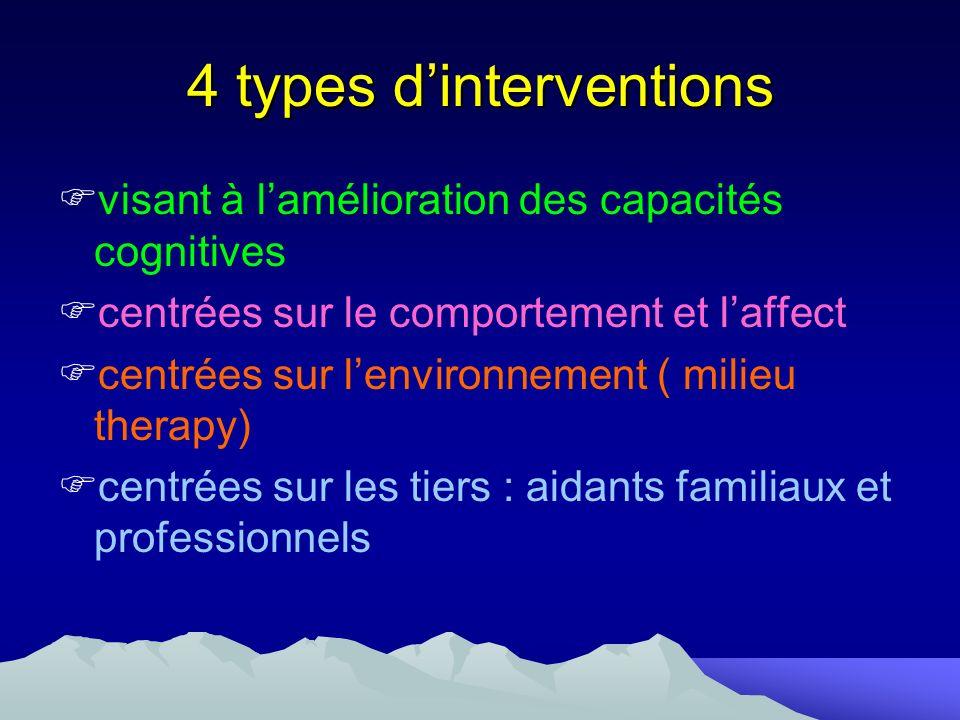 4 types dinterventions visant à lamélioration des capacités cognitives centrées sur le comportement et laffect centrées sur lenvironnement ( milieu th
