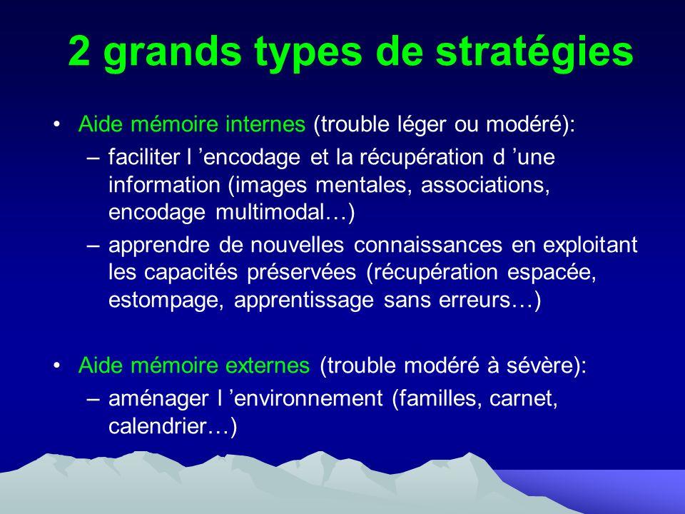 Aide mémoire internes (trouble léger ou modéré): –faciliter l encodage et la récupération d une information (images mentales, associations, encodage m
