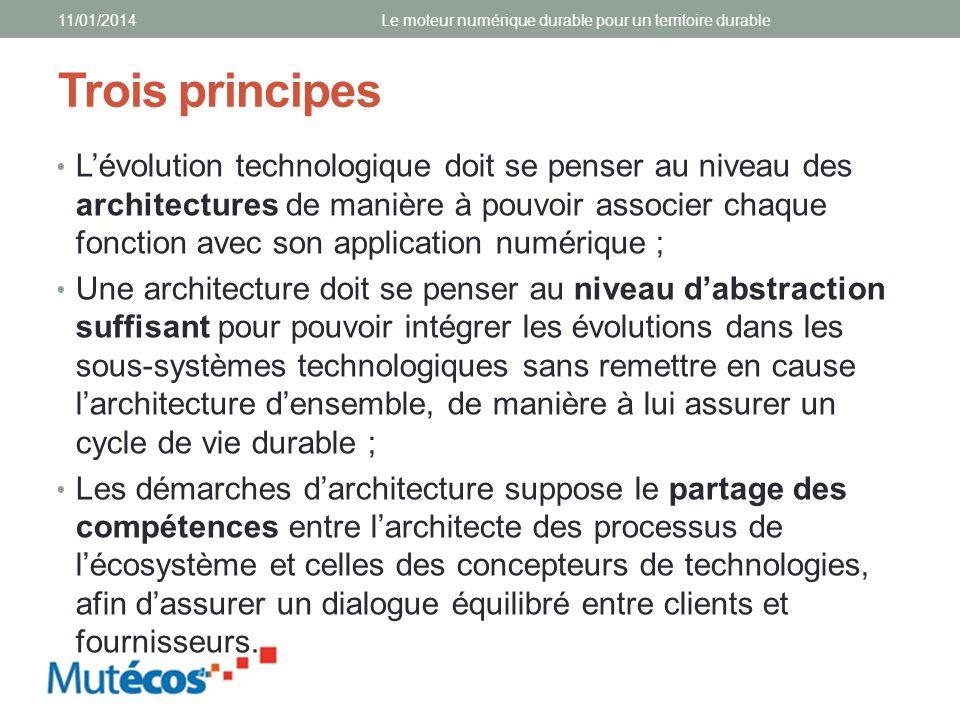 Trois principes Lévolution technologique doit se penser au niveau des architectures de manière à pouvoir associer chaque fonction avec son application