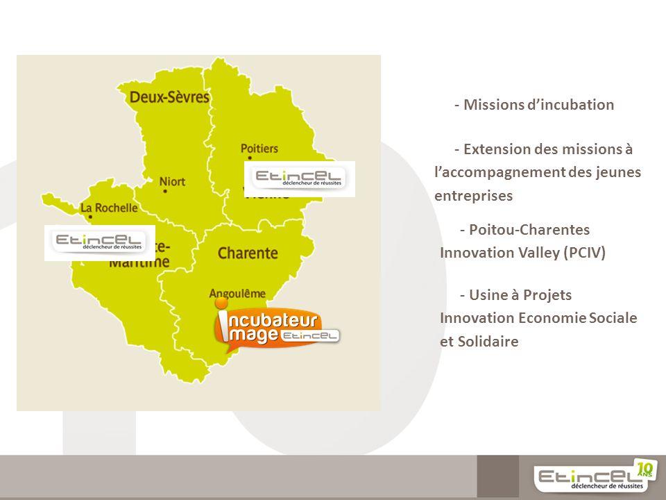 - Missions dincubation - Extension des missions à laccompagnement des jeunes entreprises - Poitou-Charentes Innovation Valley (PCIV) - Usine à Projets Innovation Economie Sociale et Solidaire
