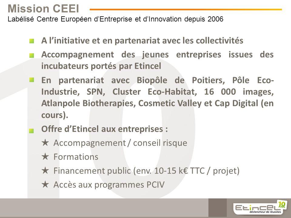 Mission CEEI A linitiative et en partenariat avec les collectivités Accompagnement des jeunes entreprises issues des incubateurs portés par Etincel En partenariat avec Biopôle de Poitiers, Pôle Eco- Industrie, SPN, Cluster Eco-Habitat, 16 000 images, Atlanpole Biotherapies, Cosmetic Valley et Cap Digital (en cours).