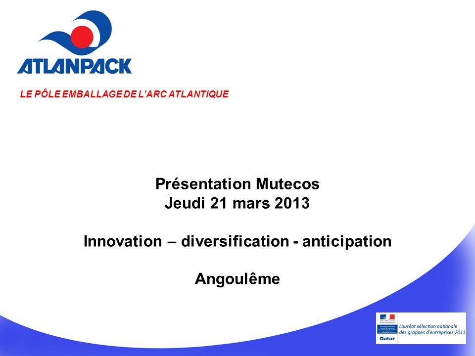 LE PÔLE EMBALLAGE DE LARC ATLANTIQUE Présentation Mutecos Jeudi 21 mars 2013 Innovation – diversification - anticipation Angoulême