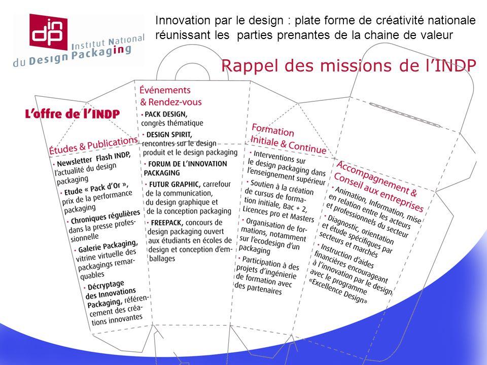 Rappel des missions de lINDP Innovation par le design : plate forme de créativité nationale réunissant les parties prenantes de la chaine de valeur