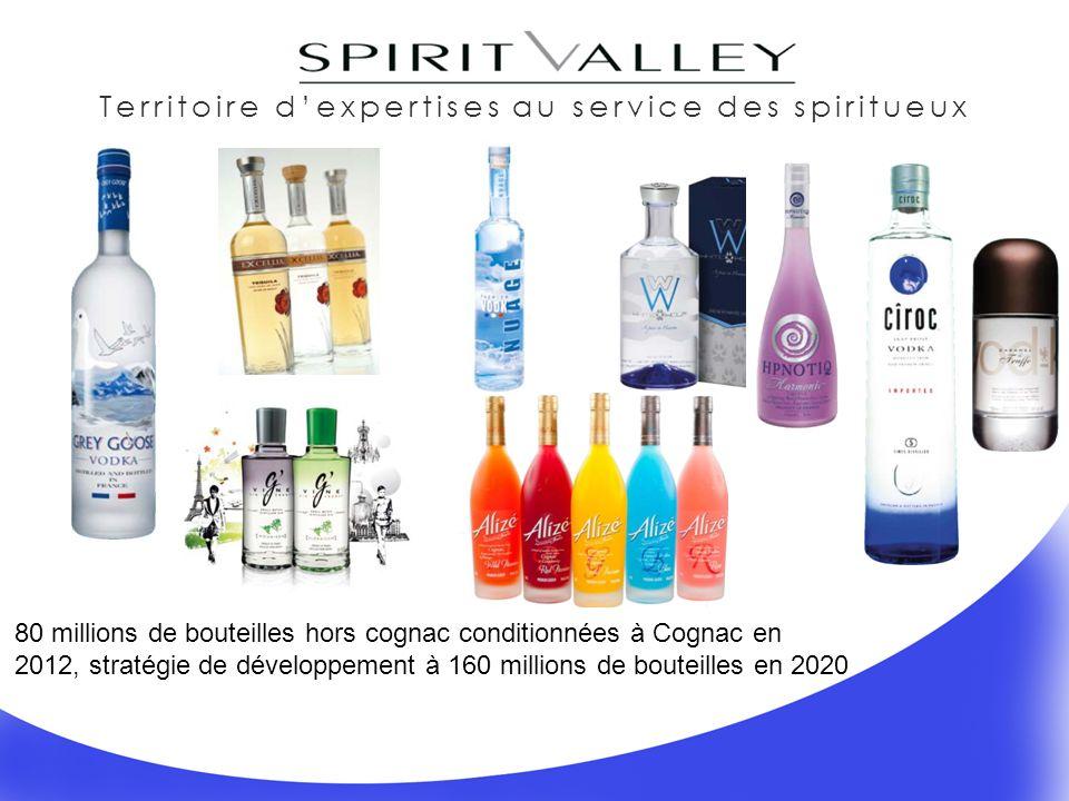 Territoire dexpertises au service des spiritueux 80 millions de bouteilles hors cognac conditionnées à Cognac en 2012, stratégie de développement à 160 millions de bouteilles en 2020