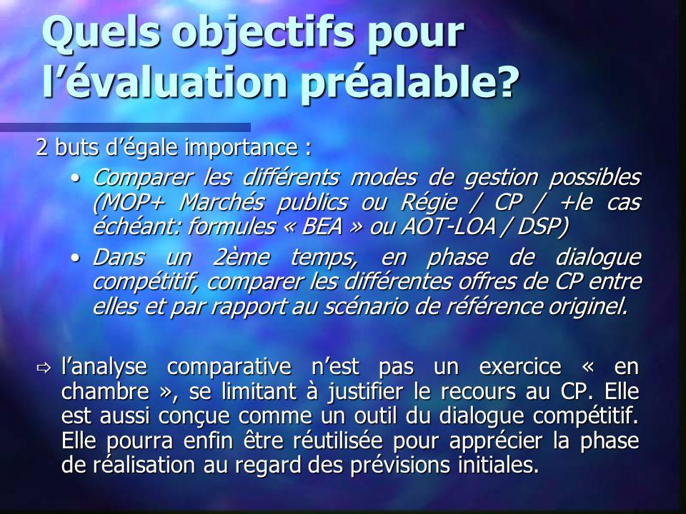 2 buts dégale importance : Comparer les différents modes de gestion possibles (MOP+ Marchés publics ou Régie / CP / +le cas échéant: formules « BEA »