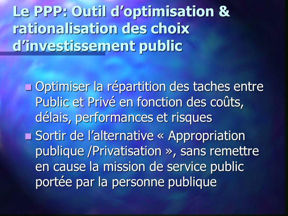 Le PPP: Outil doptimisation & rationalisation des choix dinvestissement public Optimiser la répartition des taches entre Public et Privé en fonction d
