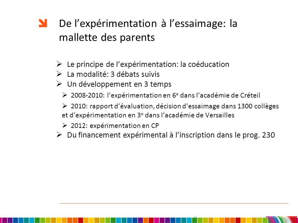 De lexpérimentation à lessaimage: la mallette des parents Le principe de lexpérimentation: la coéducation La modalité: 3 débats suivis Un développemen