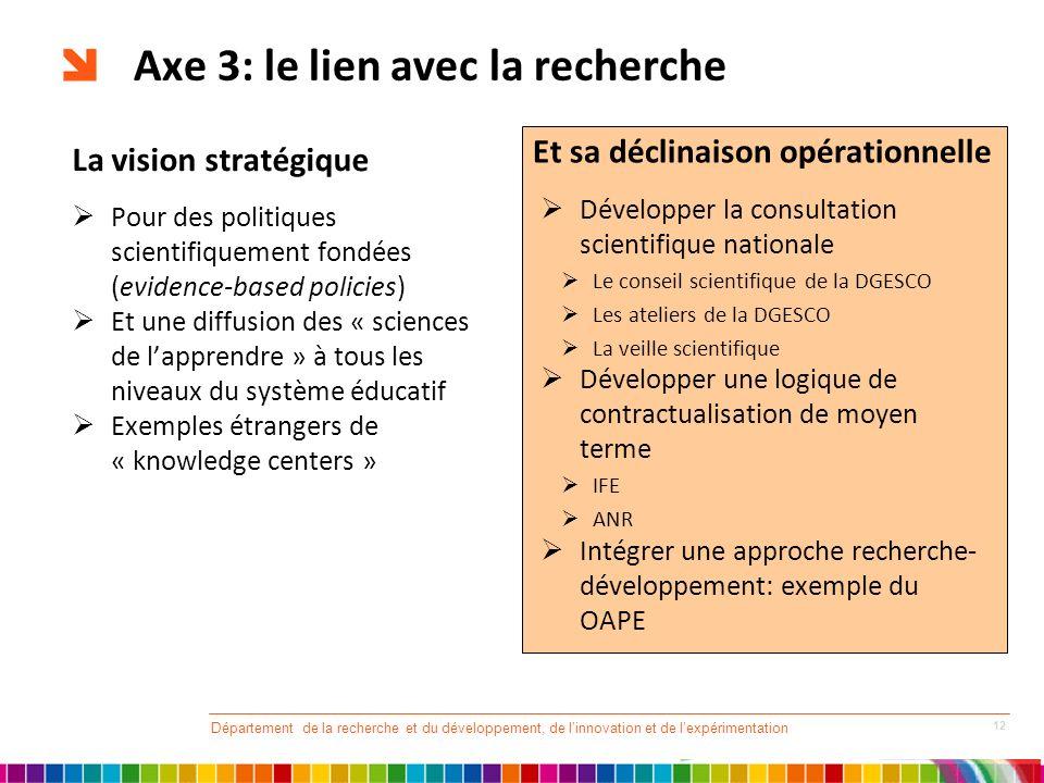 Axe 3: le lien avec la recherche La vision stratégique Pour des politiques scientifiquement fondées (evidence-based policies) Et une diffusion des « s