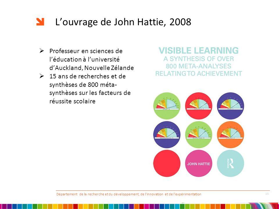 Louvrage de John Hattie, 2008 Professeur en sciences de léducation à luniversité dAuckland, Nouvelle Zélande 15 ans de recherches et de synthèses de 8