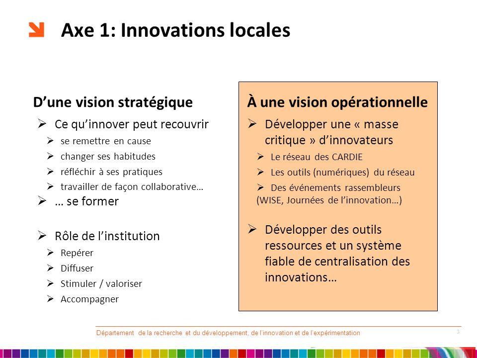 Axe 1: Innovations locales Dune vision stratégique Ce quinnover peut recouvrir se remettre en cause changer ses habitudes réfléchir à ses pratiques tr